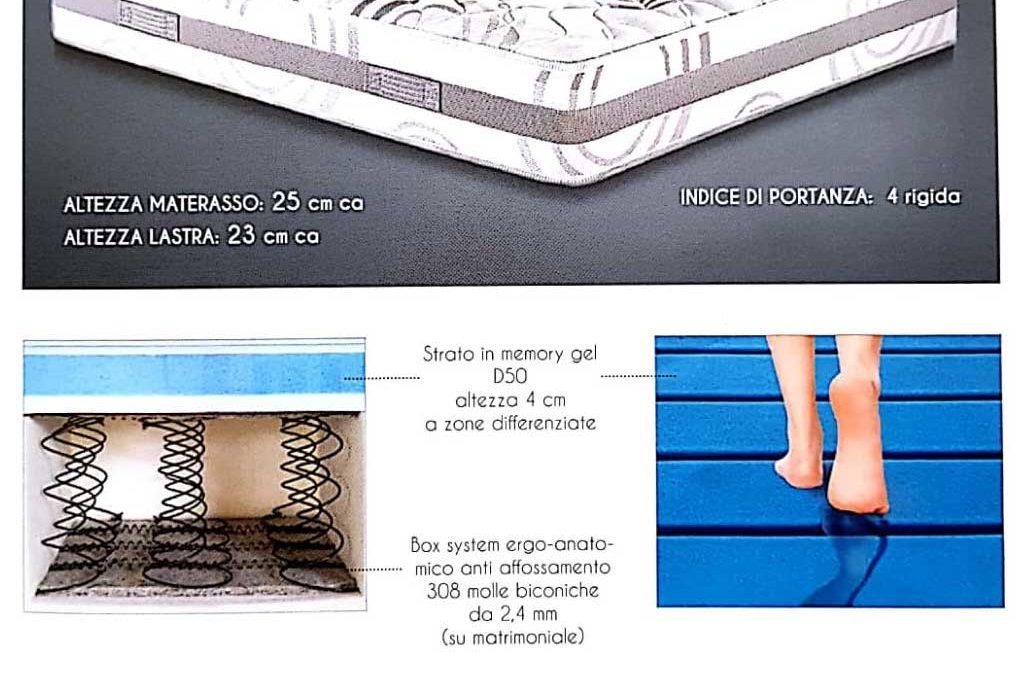 MEMORY BONN MOLLE BONNELL +MEMORY GEL OFFERTA PROMOZIONE 590.00 EURO